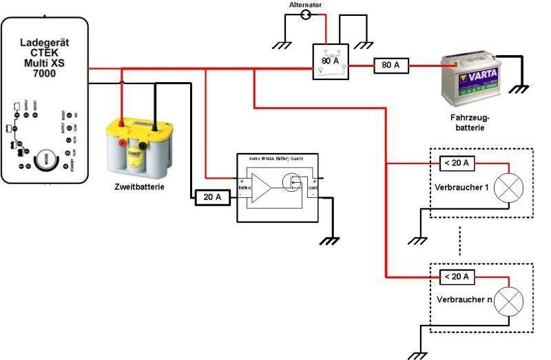 Neuer Stromausbau - Elektronik & Car Hifi - VWBUSFORUM.CH