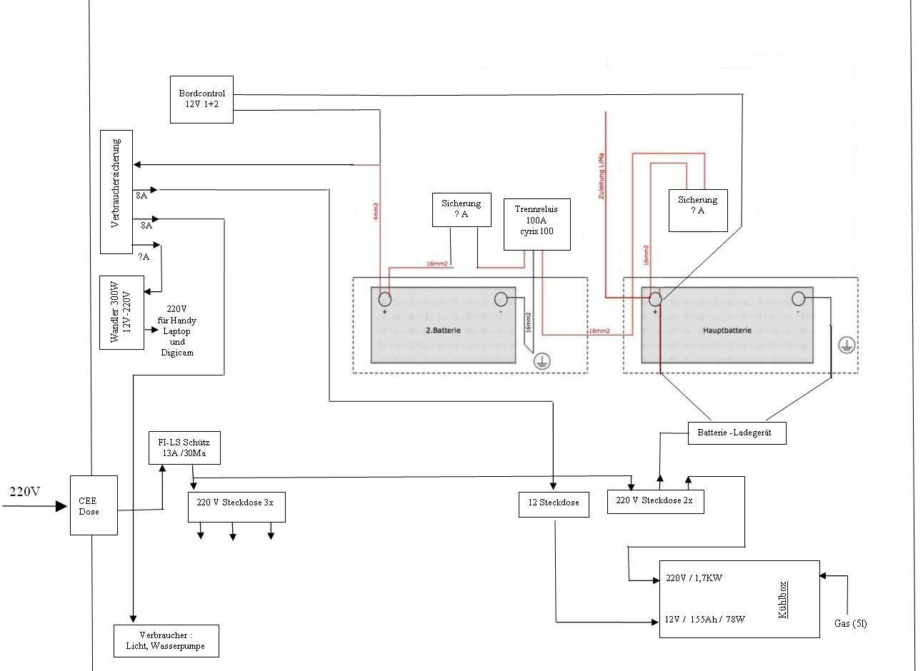 Berühmt Steckdosen In Reihe Schaltplan Fotos - Der Schaltplan ...