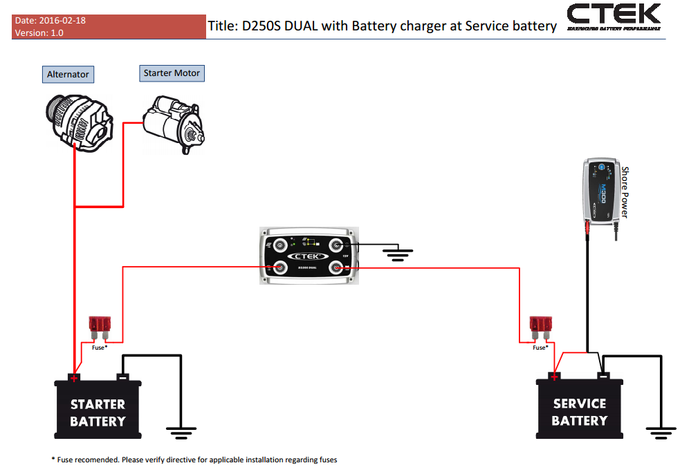2te batterie einbauen elektronik car hifi vwbusforum ch. Black Bedroom Furniture Sets. Home Design Ideas